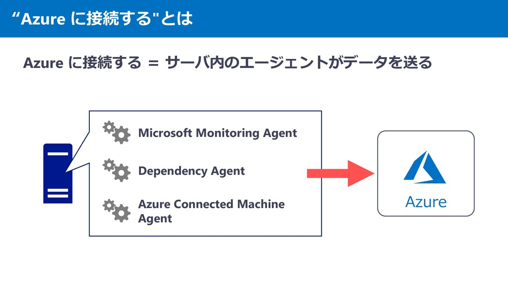 """""""Azure に接続する""""とは Azure に接続する = サーバ内のエージェントがデータを送..."""
