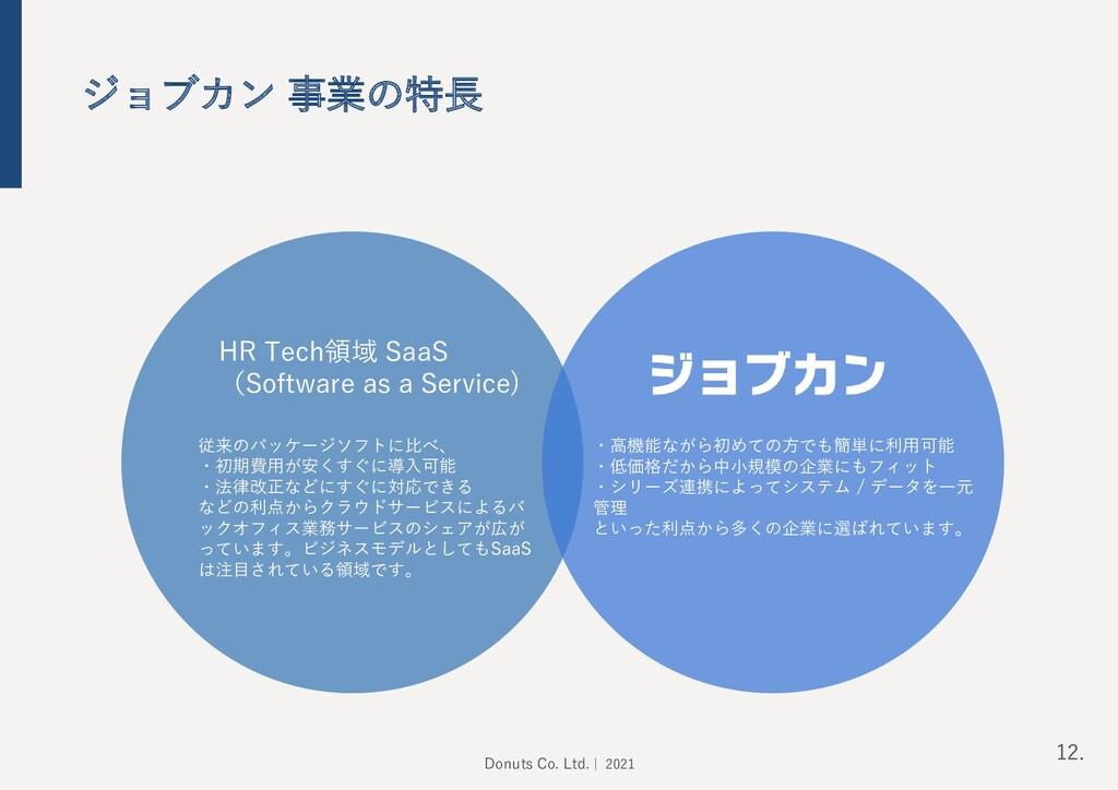 HR Tech領域 SaaS (Software as a Service) 従来のパッケージ...