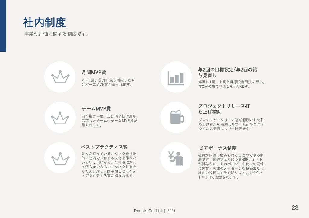 社内制度 事業や評価に関する制度です。 月間MVP賞 チームMVP賞 ベストプラクティス賞 ピ...
