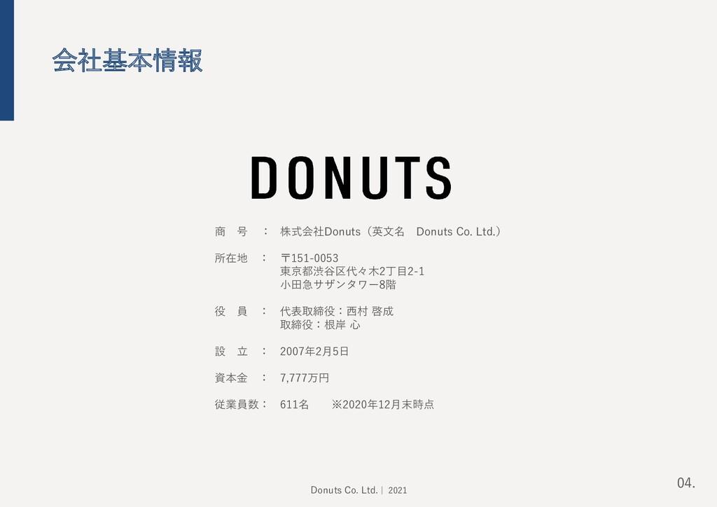 会社基本情報 株式会社Donuts(英文名 Donuts Co. Ltd.) 〒151-005...