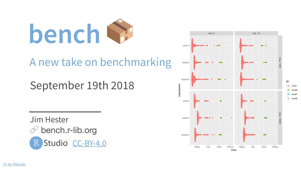 "CC by RStudio bench ! September 19th 2018 "" ben..."