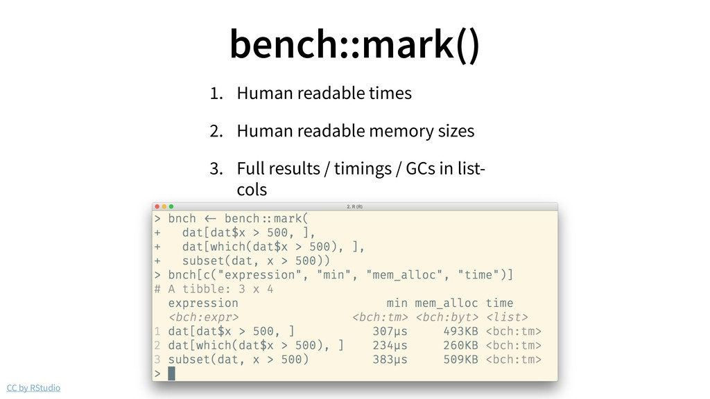 CC by RStudio bench::mark() 1. Human readable t...