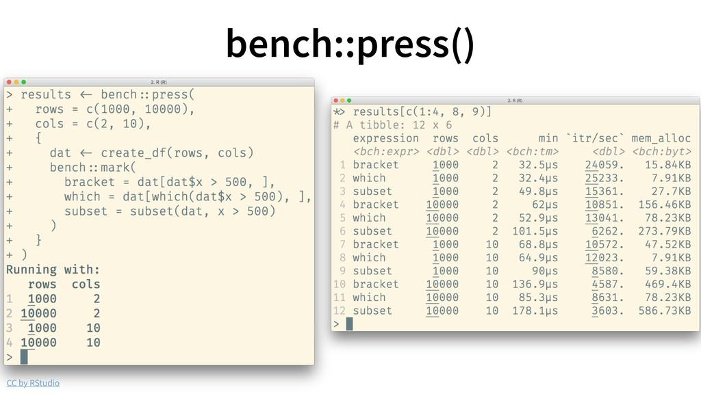 CC by RStudio bench::press()