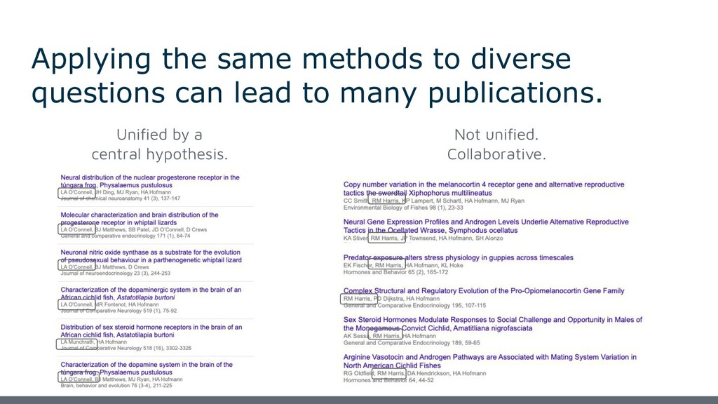 Applying the same methods to diverse questions ...