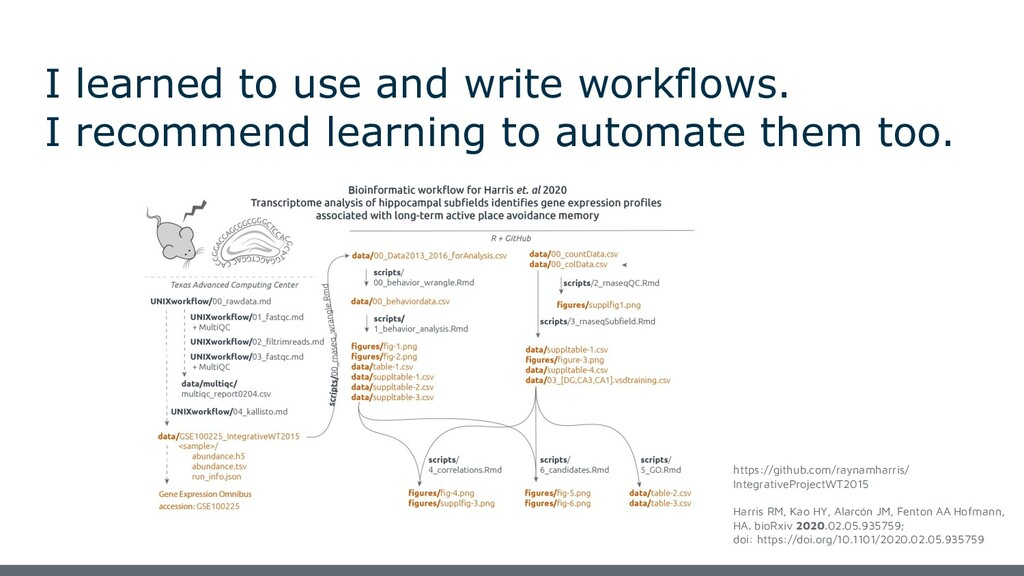 I learned to use and write workflows. I recomme...