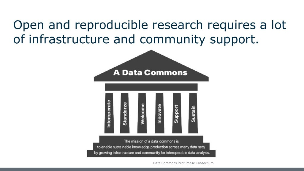 Open and reproducible research requires a lot o...