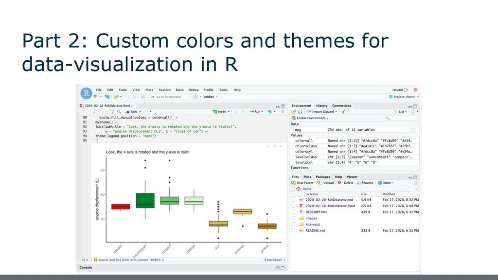 Part 2: Custom colors and themes for data-visua...