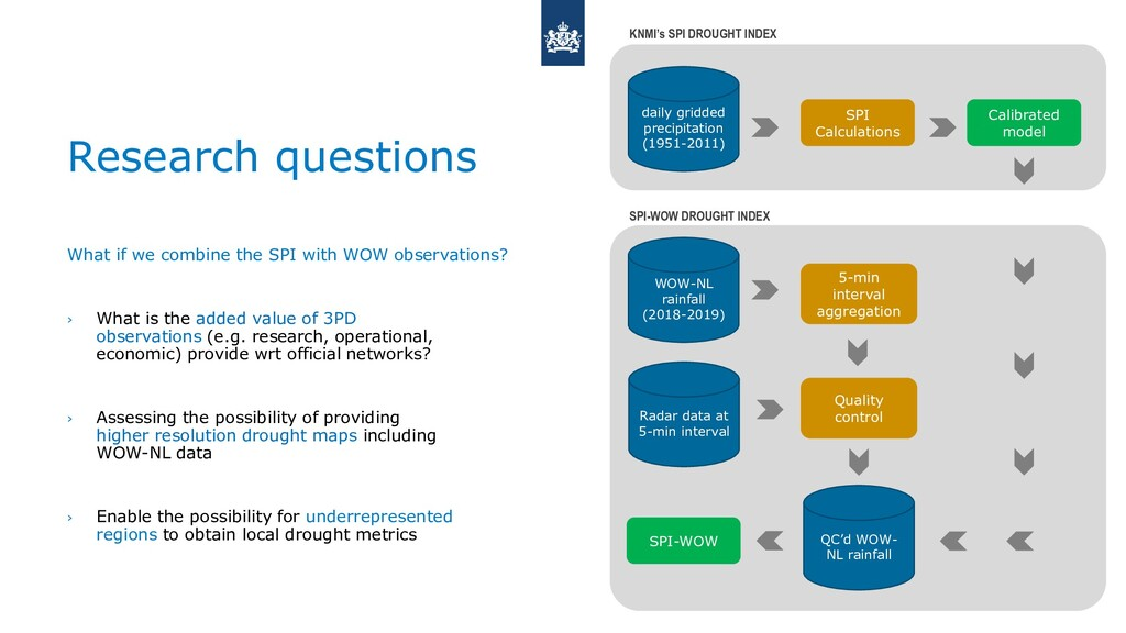 Research questions What if we combine the SPI w...