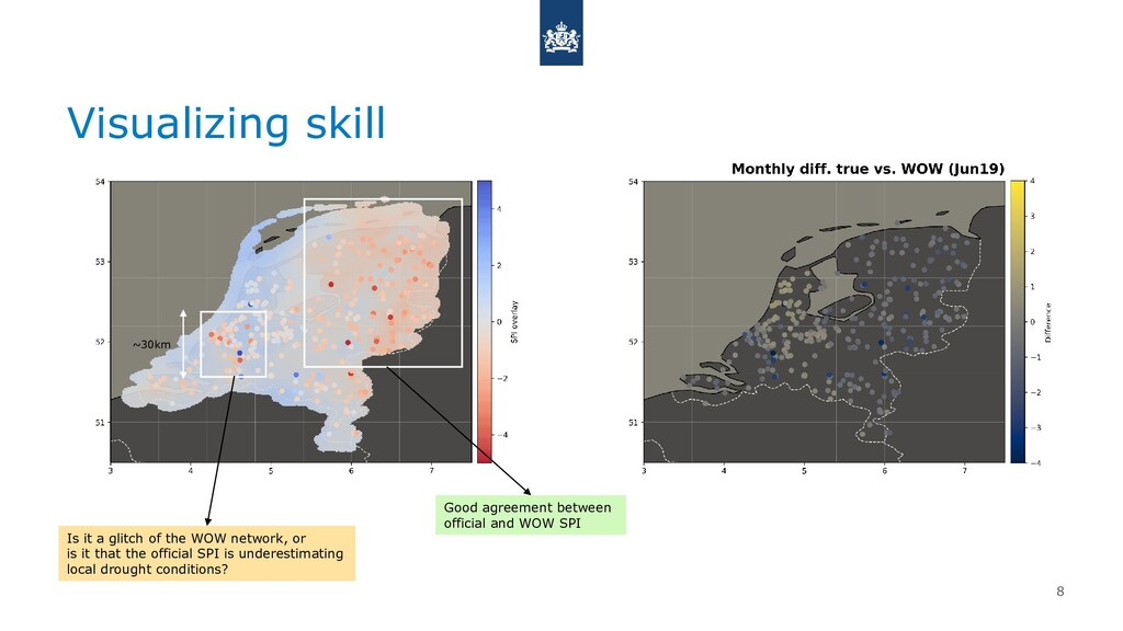 8 Visualizing skill ~30km Good agreement betwee...