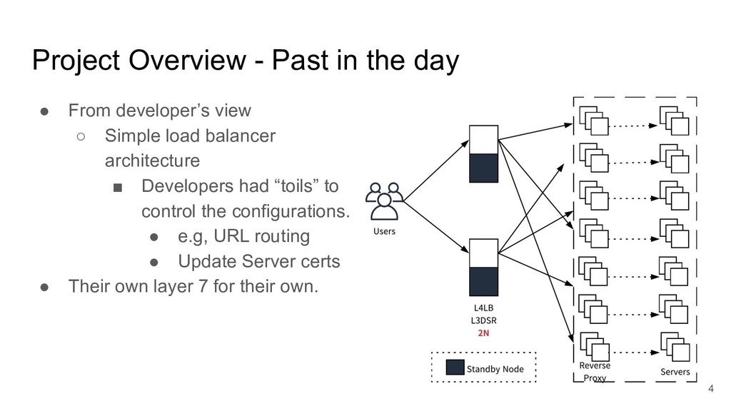 ● From developer's view ○ Simple load balancer ...