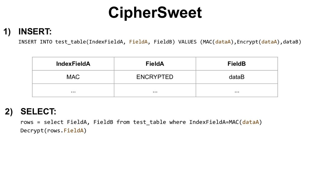 CipherSweet 1) INSERT: INSERT INTO test_table(I...