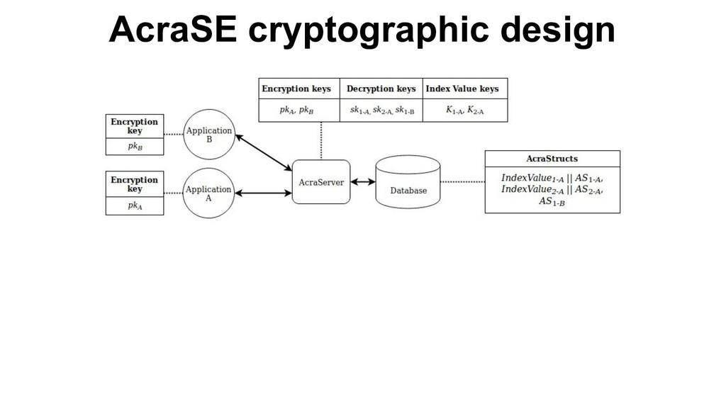 AcraSE cryptographic design