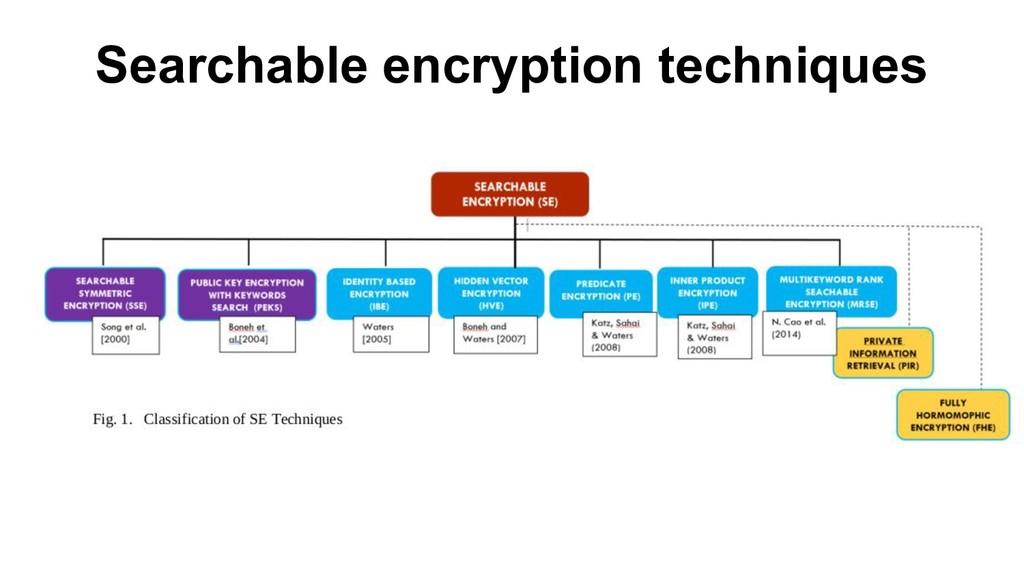 Searchable encryption techniques