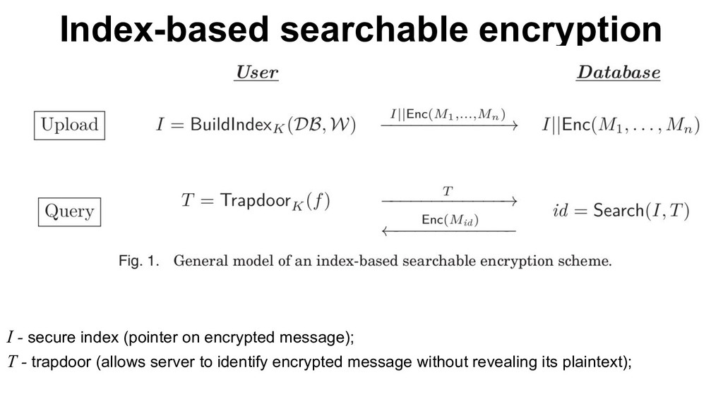 Index-based searchable encryption I - secure in...