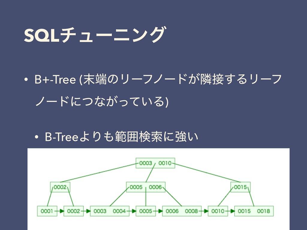 • B+-Tree (ͷϦʔϑϊʔυ͕ྡ͢ΔϦʔϑ ϊʔυʹͭͳ͕͍ͬͯΔ) • B-T...