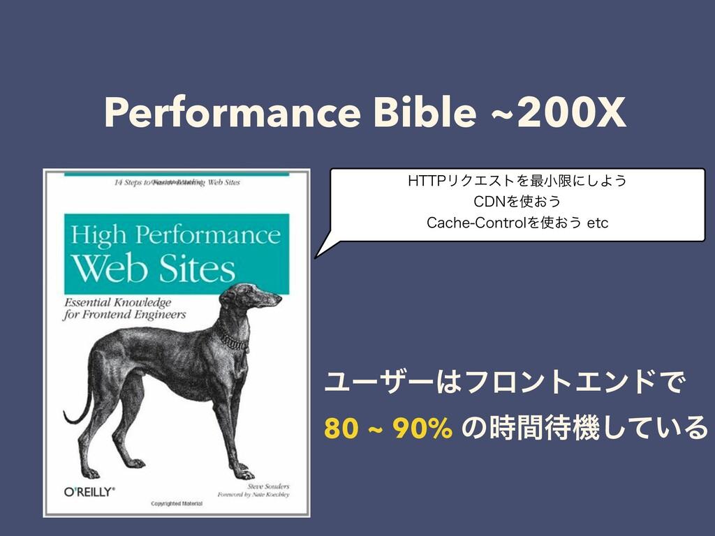 Performance Bible ~200X )551ϦΫΤετΛ࠷খݶʹ͠Α͏ $%/Λ...