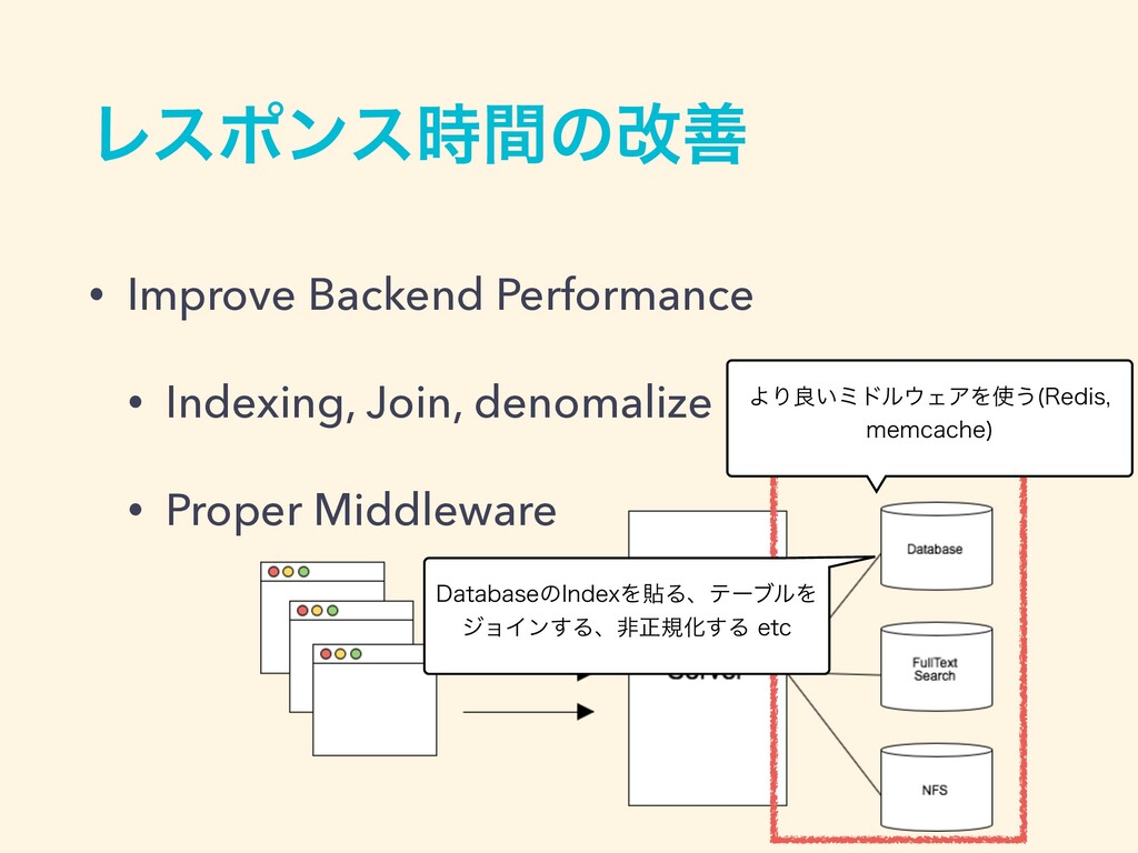 Ϩεϙϯεؒͷվળ • Improve Backend Performance • Inde...