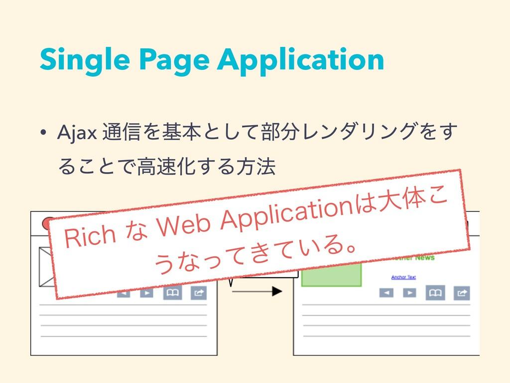 Single Page Application • Ajax ௨৴Λجຊͱͯ͠෦ϨϯμϦϯά...