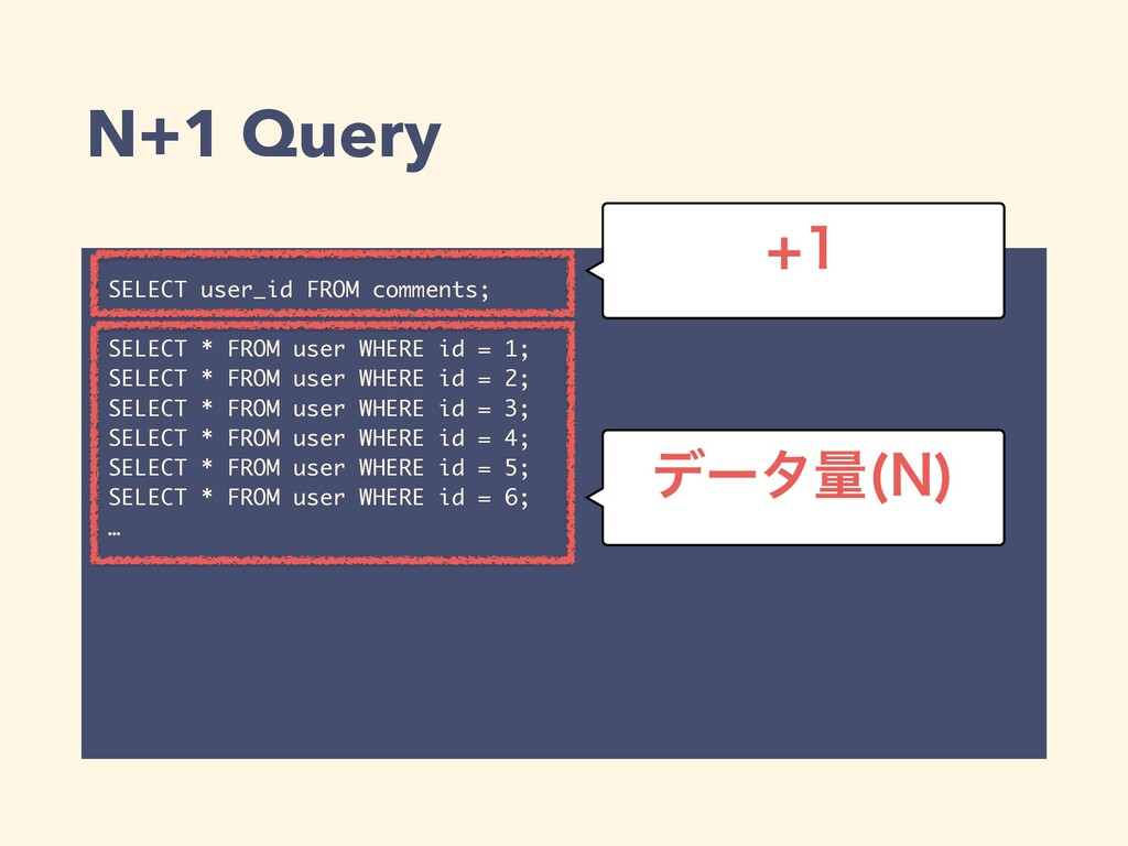 N+1 Query SELECT user_id FROM comments; SELECT ...