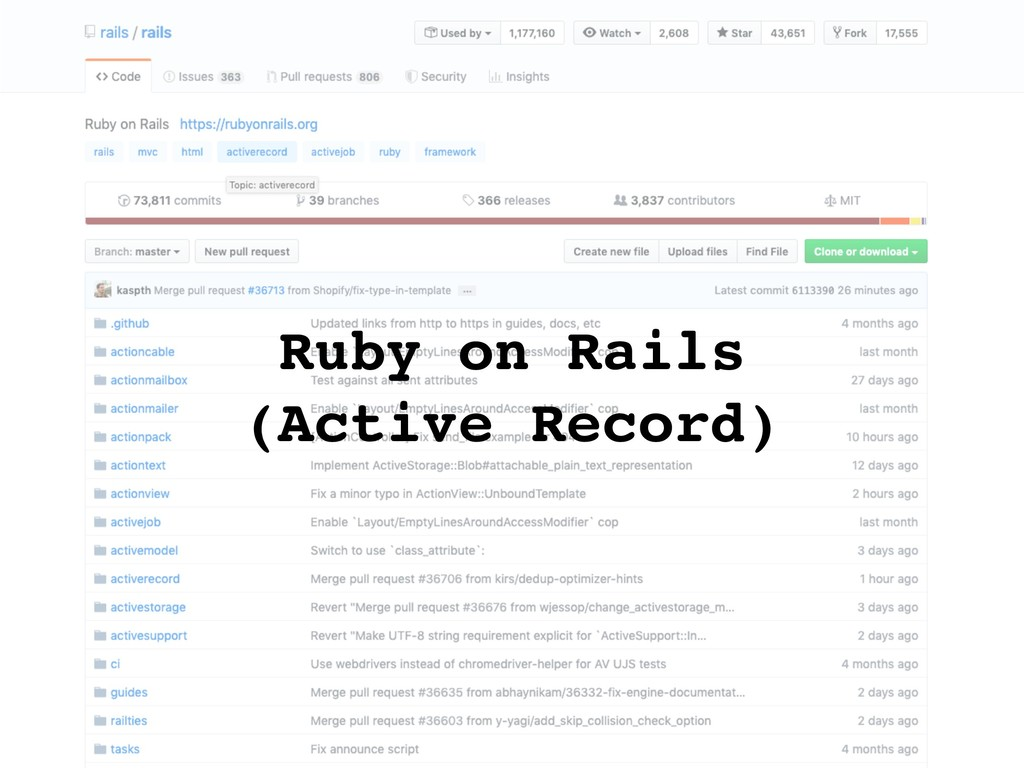 Ruby on Rails (Active Record)