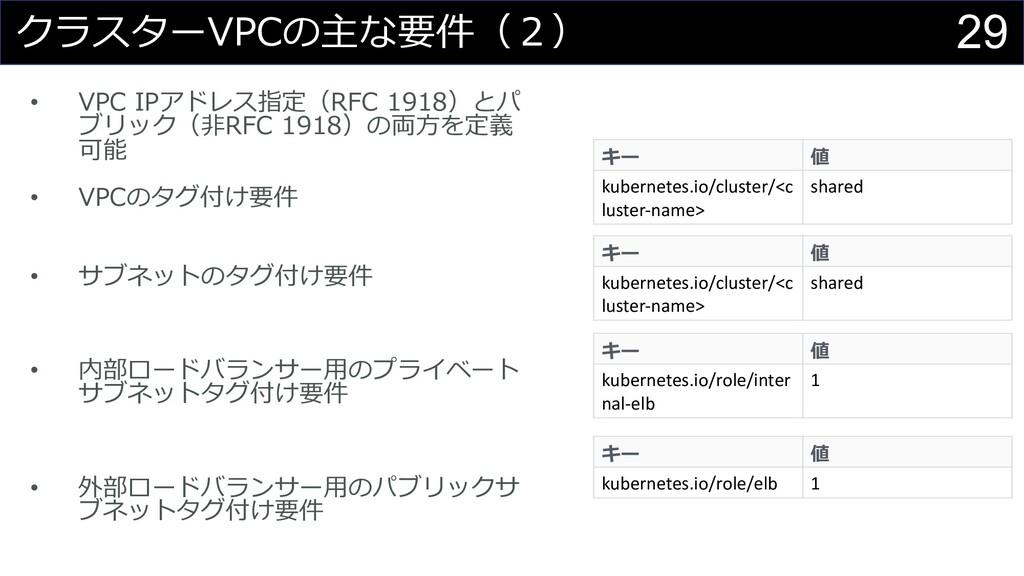 29 クラスターVPCの主な要件(2) • VPC IPアドレス指定(RFC 1918)とパ ...