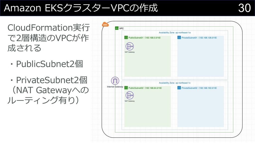 30 Amazon EKSクラスターVPCの作成 CloudFormation実⾏ で2層構造...