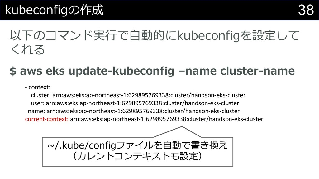 38 kubeconfigの作成 以下のコマンド実⾏で⾃動的にkubeconfigを設定して ...