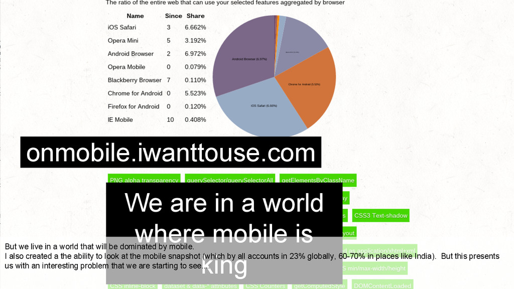 onmobile.iwanttouse.com We are in a world where...