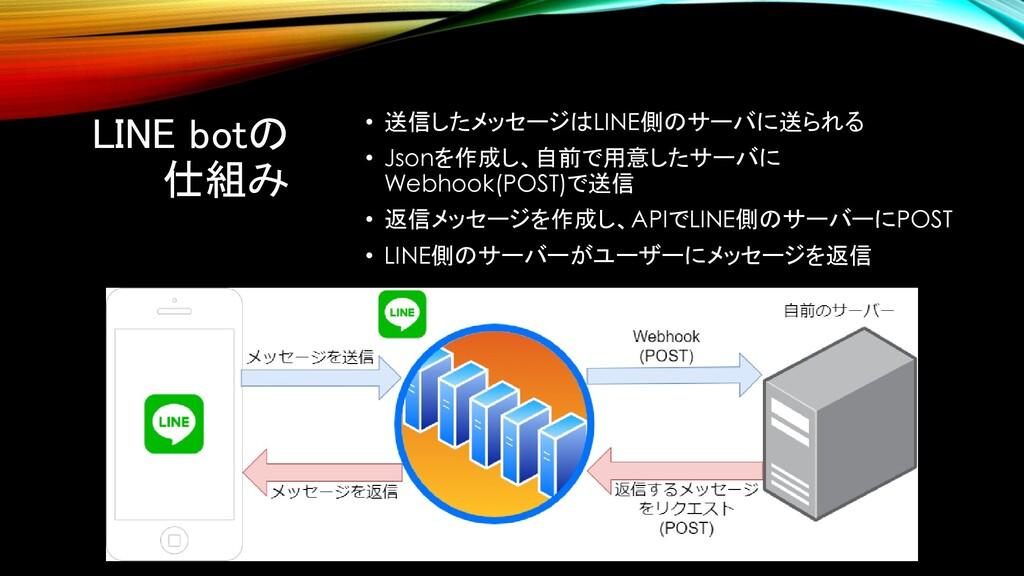 LINE botの 仕組み • 送信したメッセージはLINE側のサーバに送られる • Json...