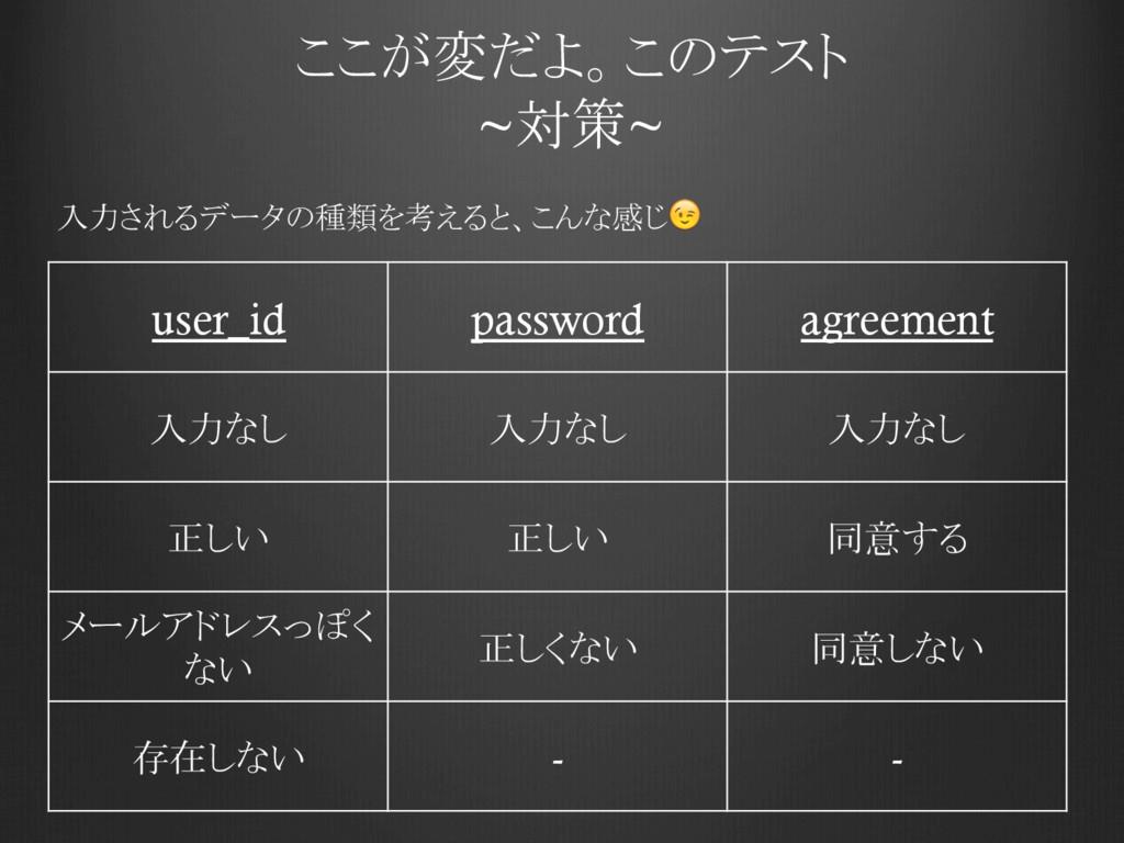 ここが変だよ。このテスト ~対策~ user_id  password  agre...