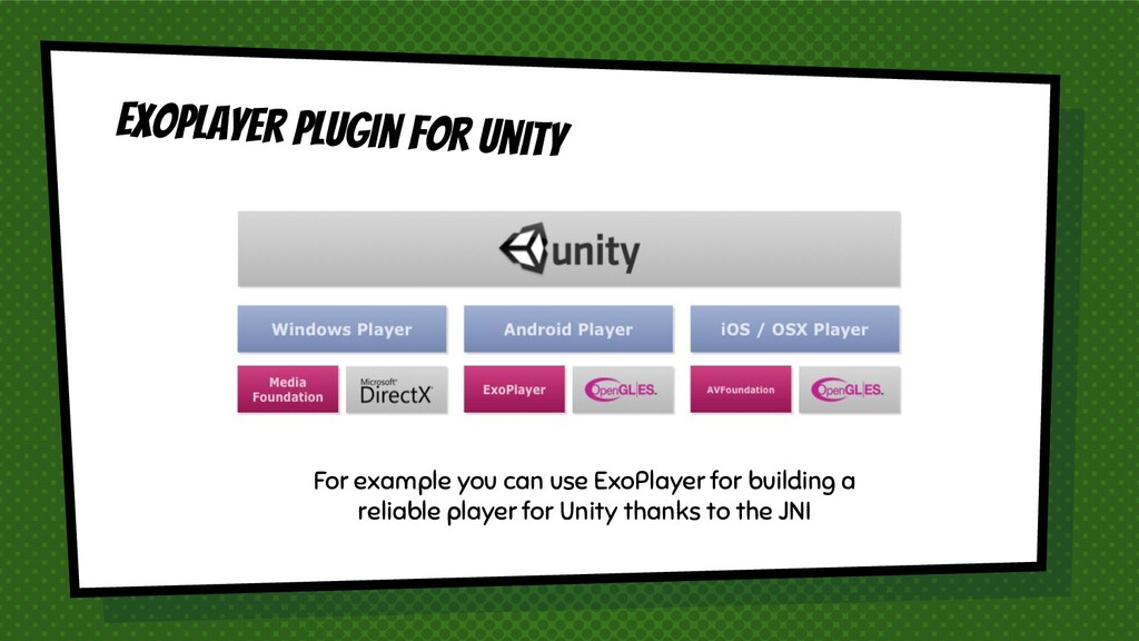 Exoplayer Plugin for Unity For example you can ...