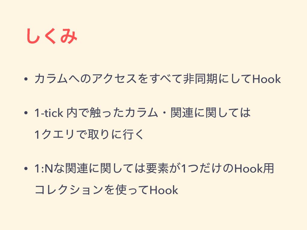 ͘͠Έ • ΧϥϜͷΞΫηεΛͯ͢ඇಉظʹͯ͠Hook • 1-tick Ͱ৮ͬͨΧϥϜ...