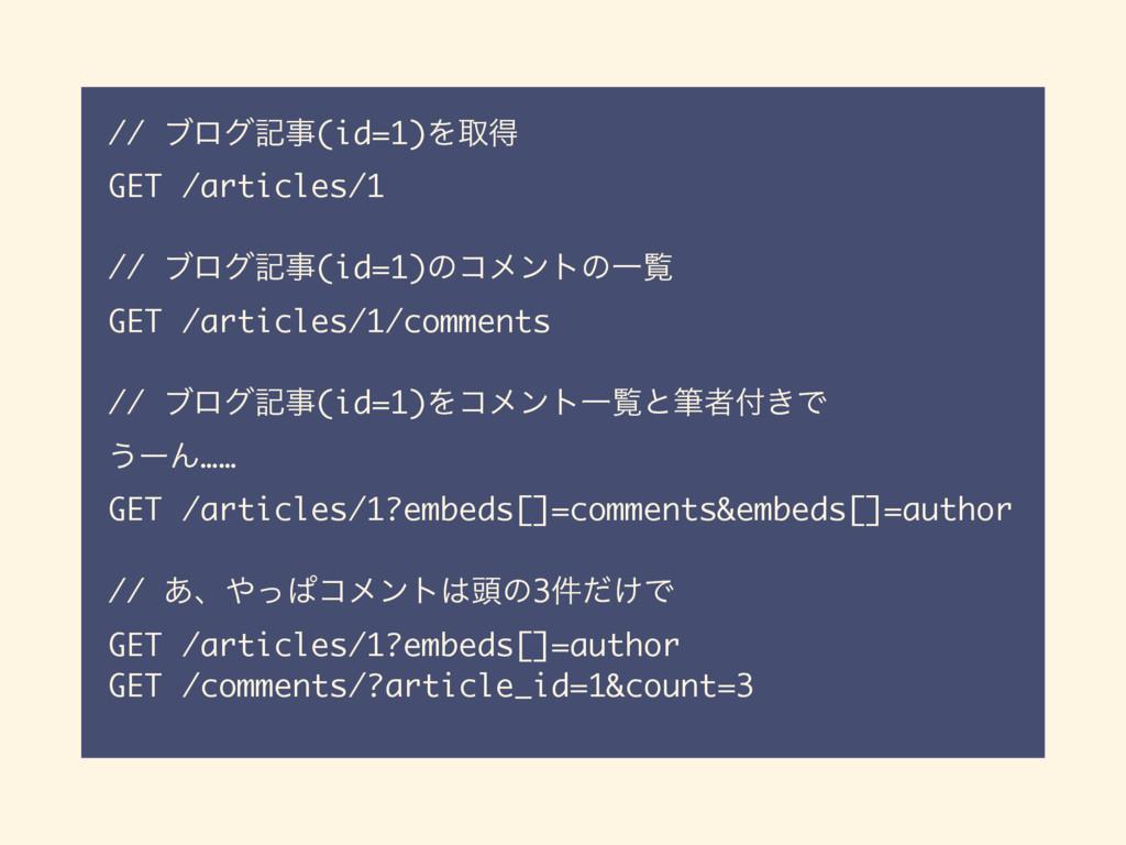 // ϒϩάه(id=1)Λऔಘ GET /articles/1 // ϒϩάه(id=1...