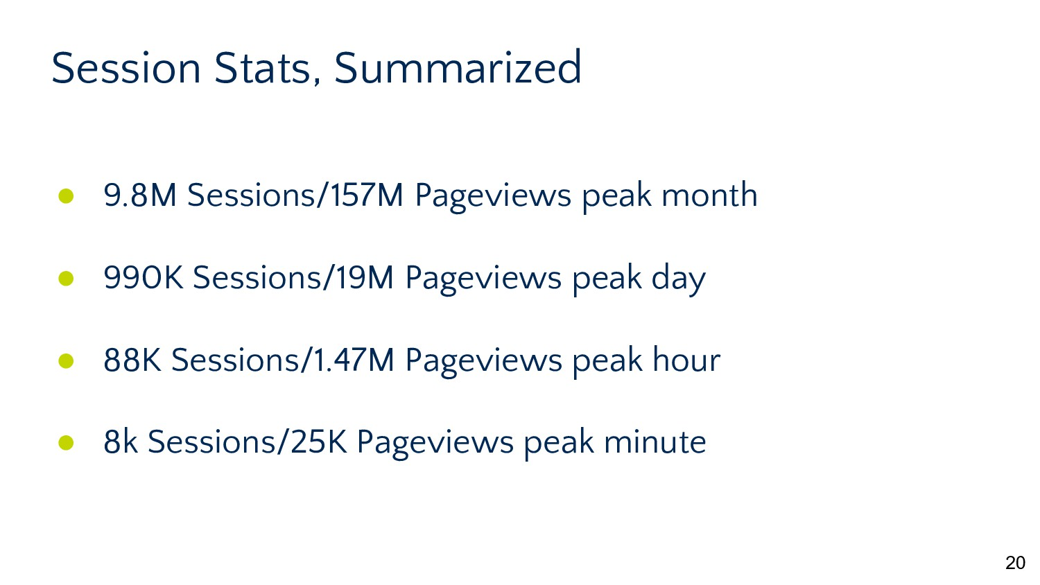 20 Session Stats, Summarized ● 9.8M Sessions/15...