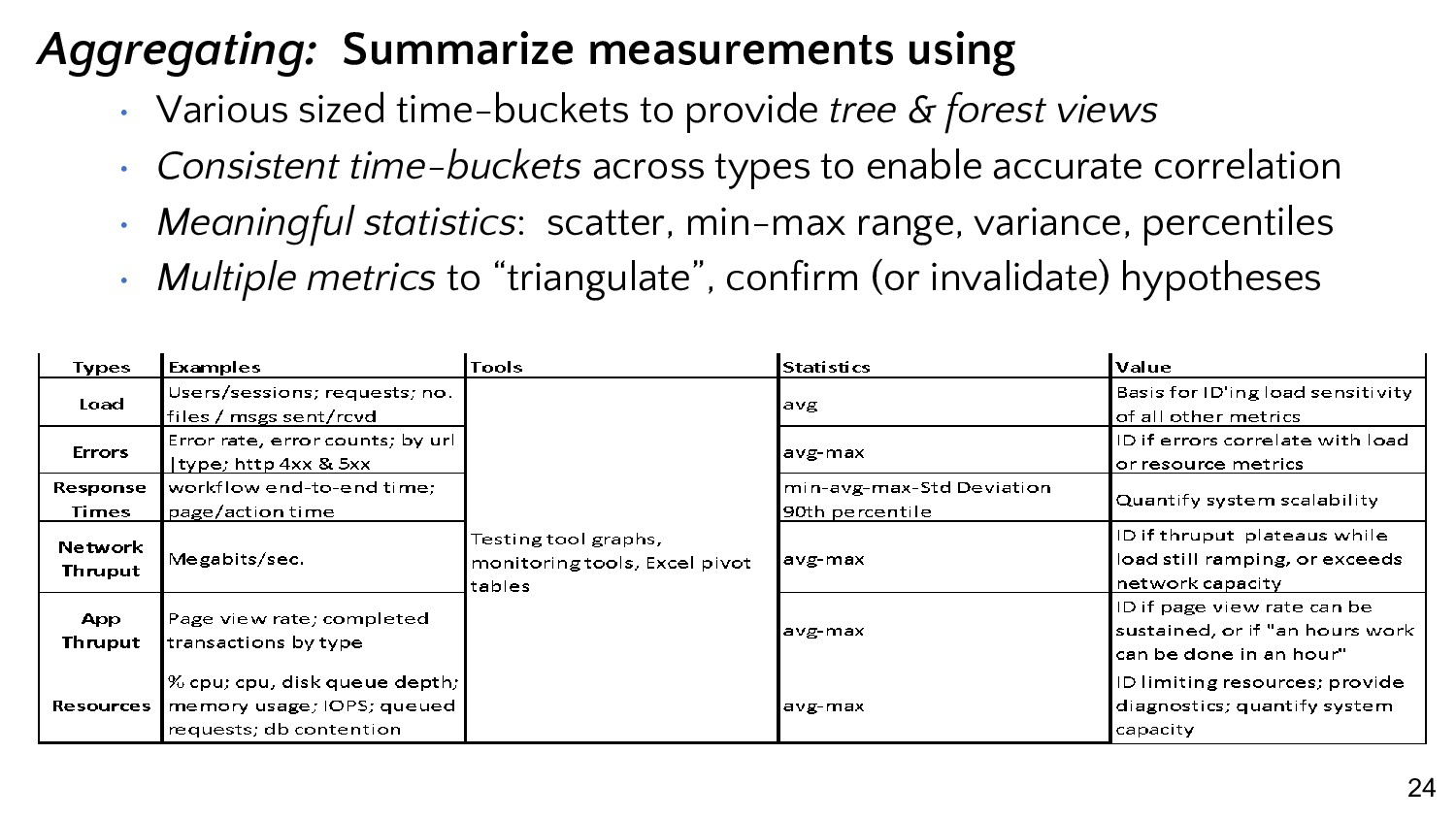 24 Aggregating: Summarize measurements using • ...