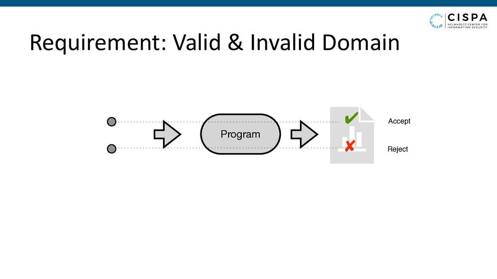 Requirement: Valid & Invalid Domain Program ✘ ✔...