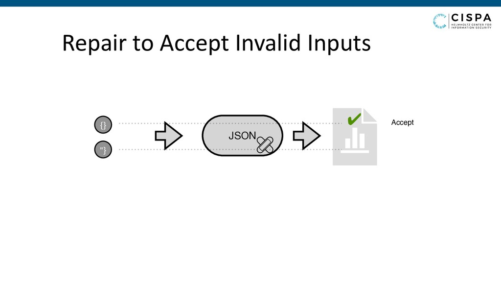 """JSON Repair to Accept Invalid Inputs {} """"} ✔ Ac..."""