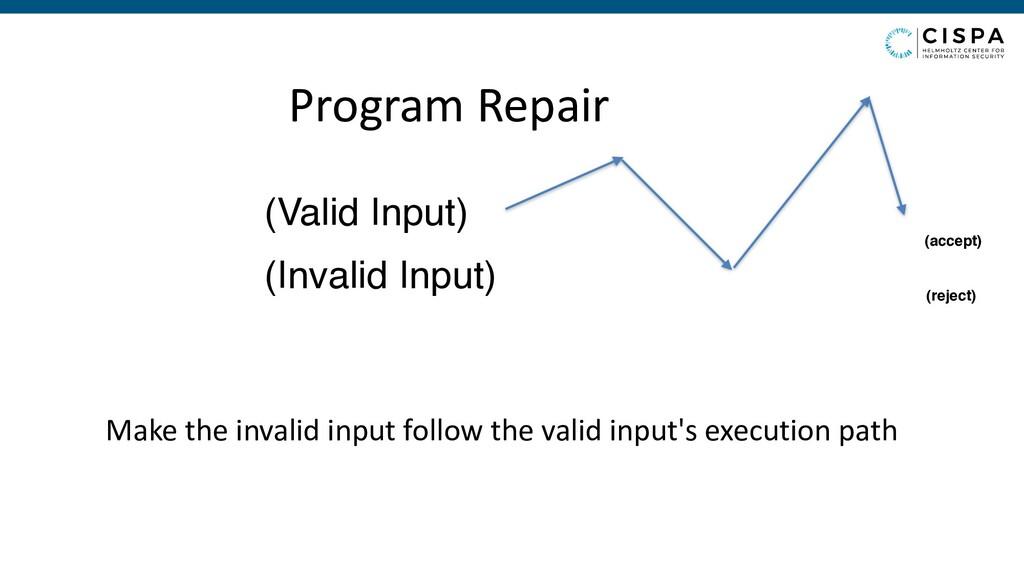 Program Repair Make the invalid input follow th...