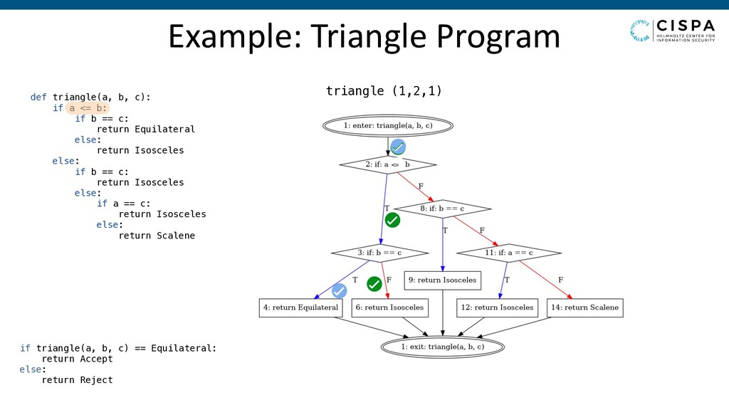 def triangle(a, b, c): if a <= b: if b == c: re...