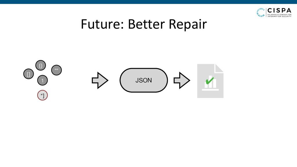 """Future: Better Repair JSON """""""" 1 {} [] """"] ✔"""