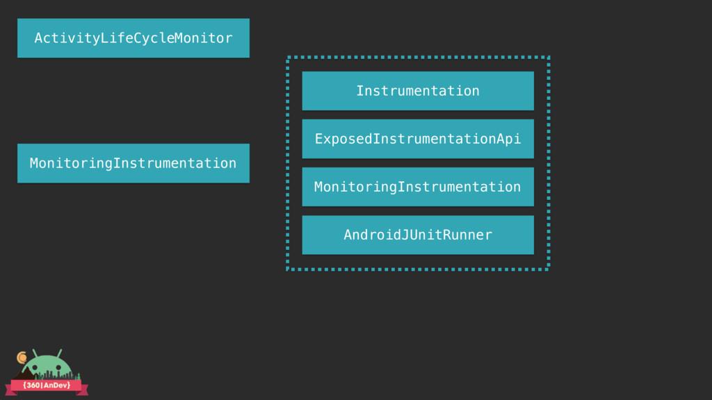 ActivityLifeCycleMonitor AndroidJUnitRunner Mon...