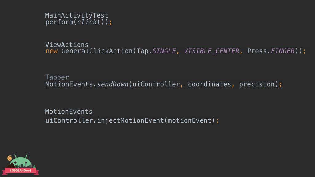 perform(click()); new GeneralClickAction(Tap...