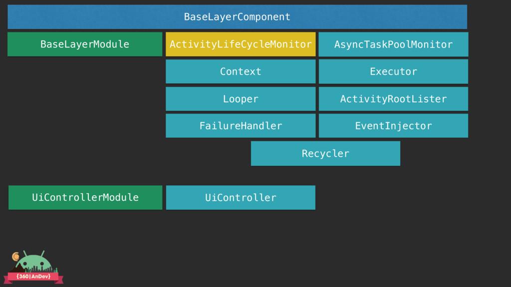 BaseLayerModule ActivityLifeCycleMonitor Contex...
