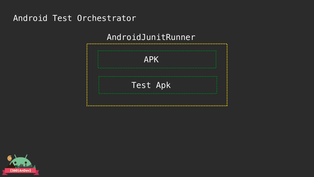 Test Apk APK AndroidJunitRunner Android Test Or...