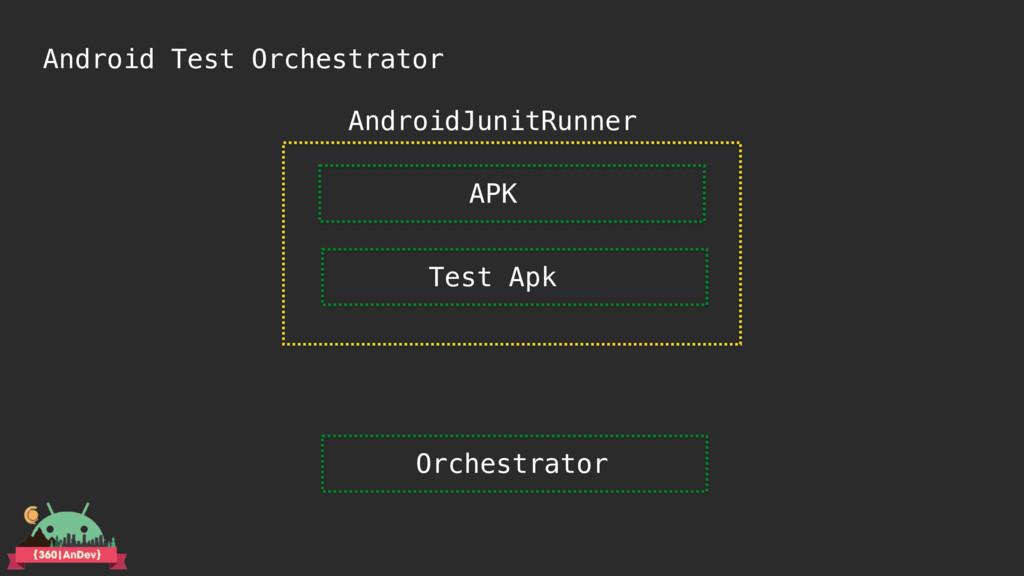 Test Apk APK Orchestrator AndroidJunitRunner An...