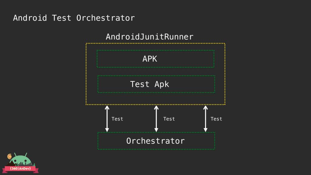 Test Apk APK Orchestrator AndroidJunitRunner Te...