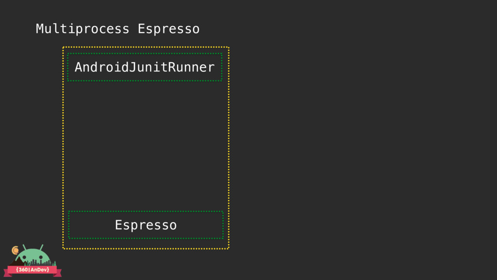 Espresso AndroidJunitRunner Multiprocess Espres...