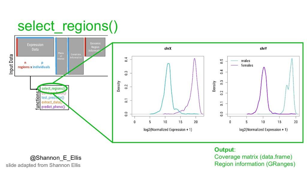 select_regions() Output: Coverage matrix (data....