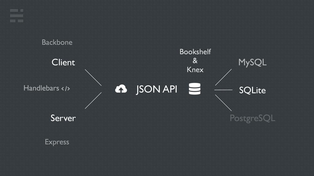 SQLite MySQL PostgreSQL JSON API Client Server ...