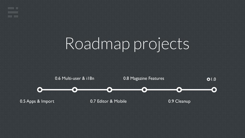 Roadmap projects 0.5 Apps & Import 0.6 Multi-us...